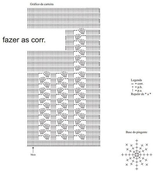 Elegante bolso de mano en crochet ⋆ Crochet Patrones
