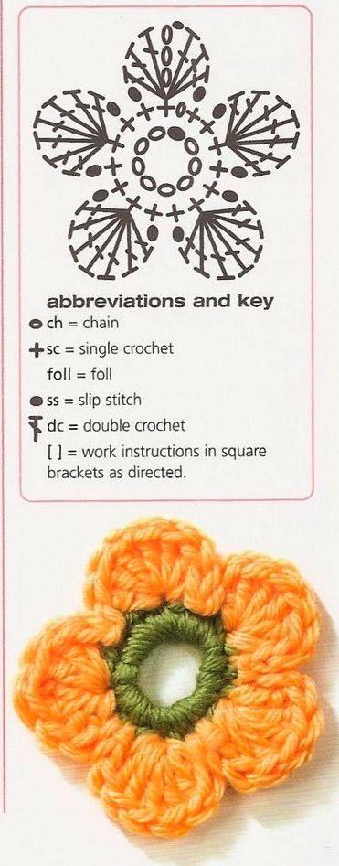 Esquemas de flores en ganchillo ⋆ Crochet Patrones