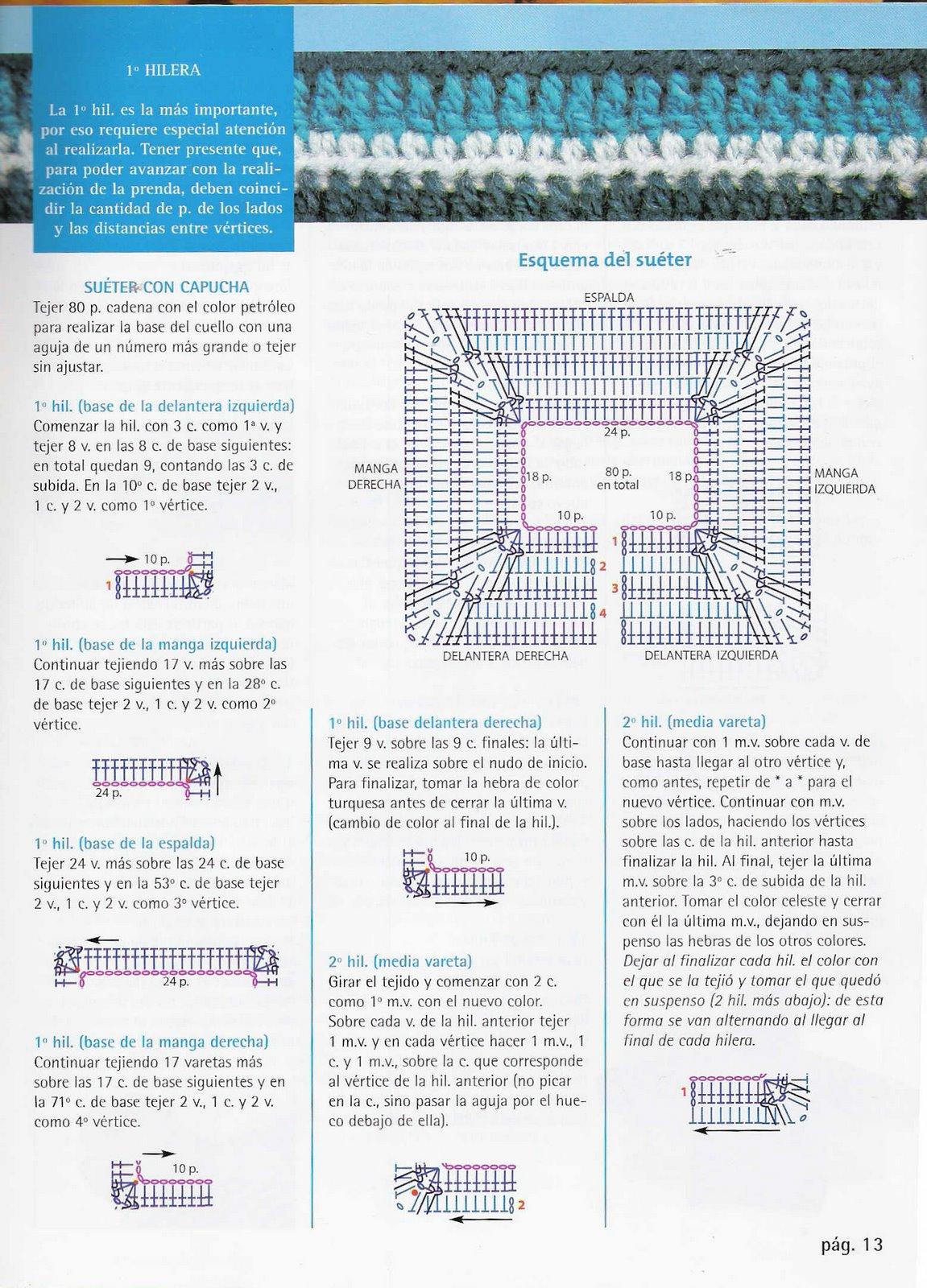 Chaleco crochet bebe con patrones ⋆ Crochet Patrones