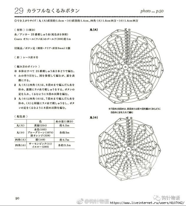 Patrones crochet principiantes ➤ ARTE DE TEJER ➤ Crochet Patrones