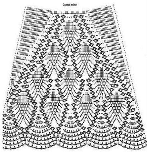 Patrones de ganchillo fácil ➤ LA PASIÓN DE TEJER ➤ Crochet Patrones